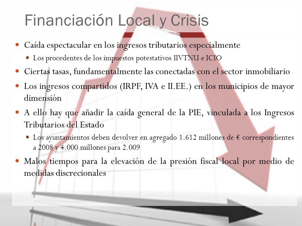 Financiación Local y Crisis Caída espectacular en los ingresos tributarios especialmente Los procedentes de los impuestos potestativos IIVTNU e ICIO C