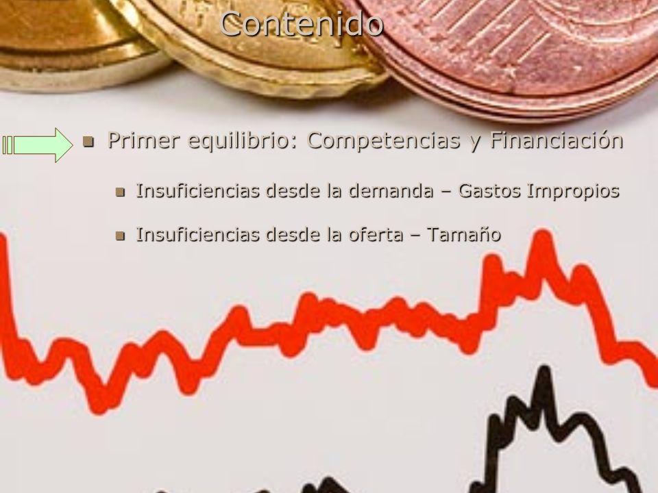 Contenido Primer equilibrio: Competencias y Financiación Primer equilibrio: Competencias y Financiación Insuficiencias desde la demanda – Gastos Impro
