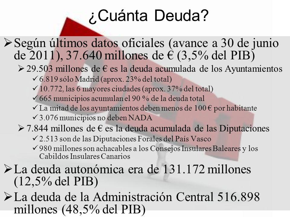 ¿Cuánta Deuda? Según últimos datos oficiales (avance a 30 de junio de 2011), 37.640 millones de (3,5% del PIB) 29.503 millones de es la deuda acumulad