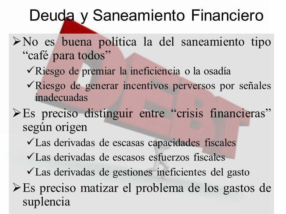 Deuda y Saneamiento Financiero No es buena política la del saneamiento tipo café para todos Riesgo de premiar la ineficiencia o la osadía Riesgo de ge