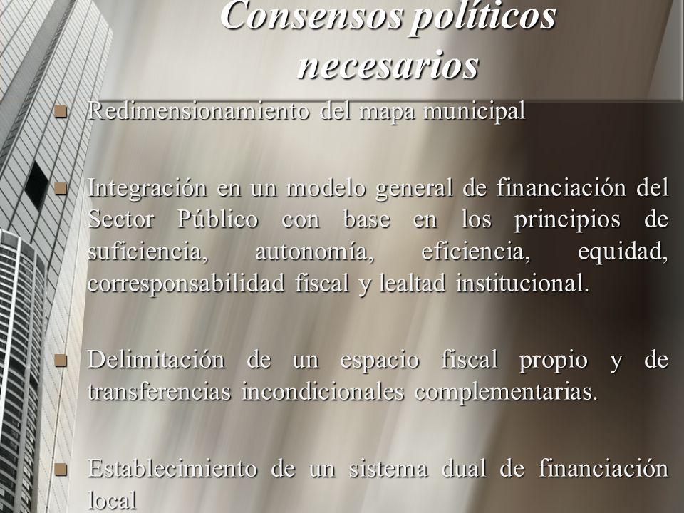 Consensos políticos necesarios Redimensionamiento del mapa municipal Redimensionamiento del mapa municipal Integración en un modelo general de financi