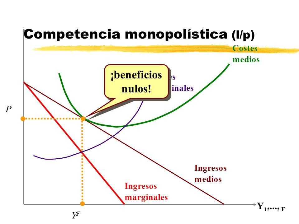 P YFYF Y 1,..., F Costes marginales Costes medios Ingresos marginales Ingresos medios ¡beneficios nulos! Competencia monopolística (l/p)