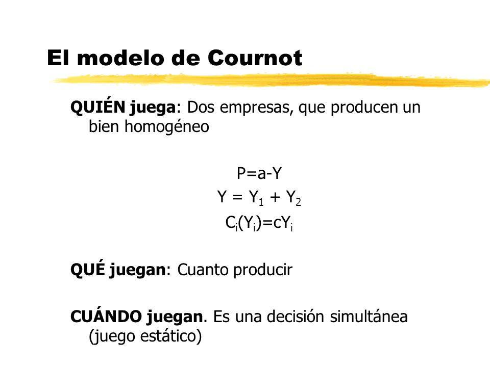 El modelo de Cournot QUIÉN juega: Dos empresas, que producen un bien homogéneo P=a-Y Y = Y 1 + Y 2 C i (Y i )=cY i QUÉ juegan: Cuanto producir CUÁNDO