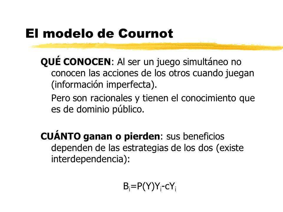 El modelo de Cournot QUÉ CONOCEN: Al ser un juego simultáneo no conocen las acciones de los otros cuando juegan (información imperfecta). Pero son rac