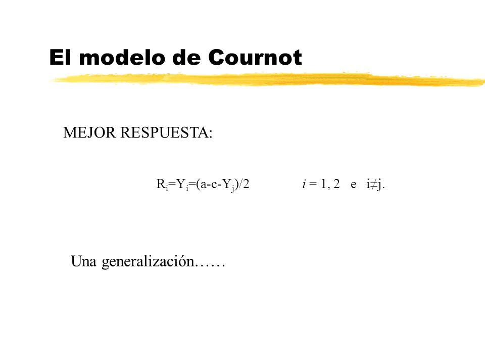 El modelo de Cournot R i =Y i =(a-c-Y j )/2i = 1, 2 e ij. MEJOR RESPUESTA: Una generalización……