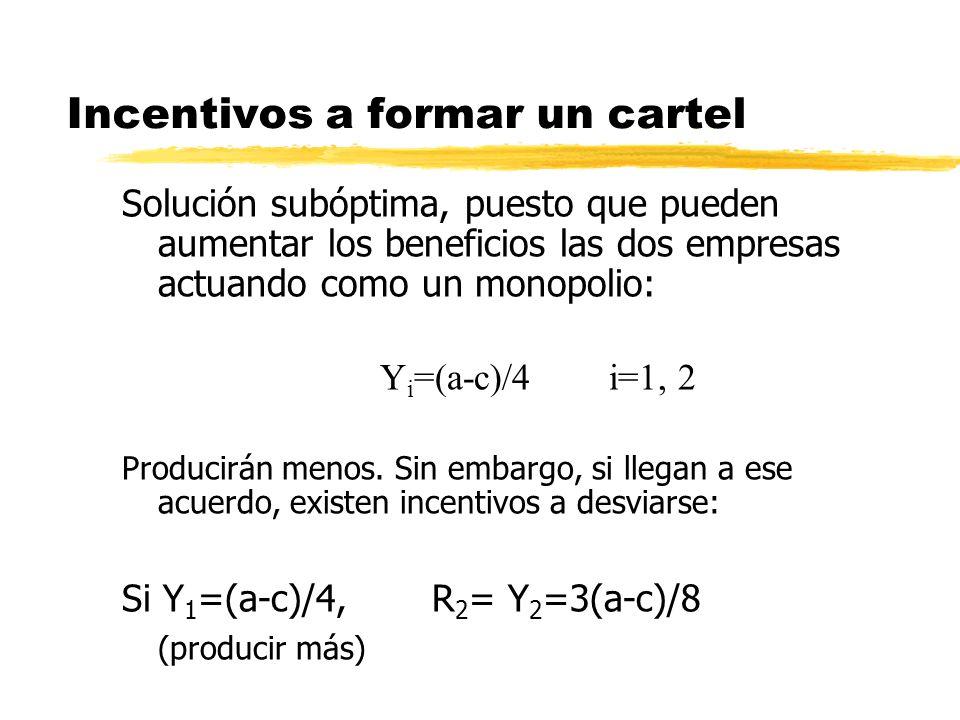 Incentivos a formar un cartel Solución subóptima, puesto que pueden aumentar los beneficios las dos empresas actuando como un monopolio: Y i =(a-c)/4