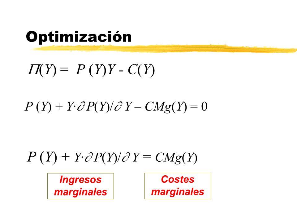 (Y) = P (Y)Y - C(Y) P (Y) + Y· P(Y)/ Y – CMg(Y) = 0 P (Y) + Y· P(Y)/ Y = CMg(Y) Costes marginales Ingresos marginales Optimización
