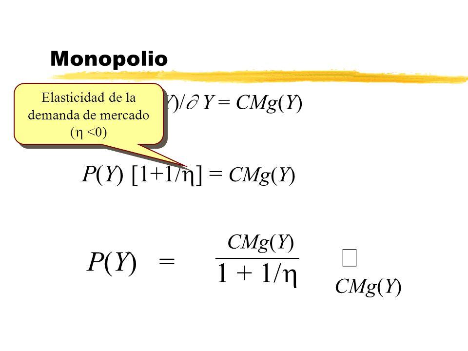 Monopolio P(Y) [1+1/ ] = CMg(Y) P (Y) + Y· P(Y)/ Y = CMg(Y) CMg(Y) P(Y) = CMg(Y) 1 + Elasticidad de la demanda de mercado ( <0)