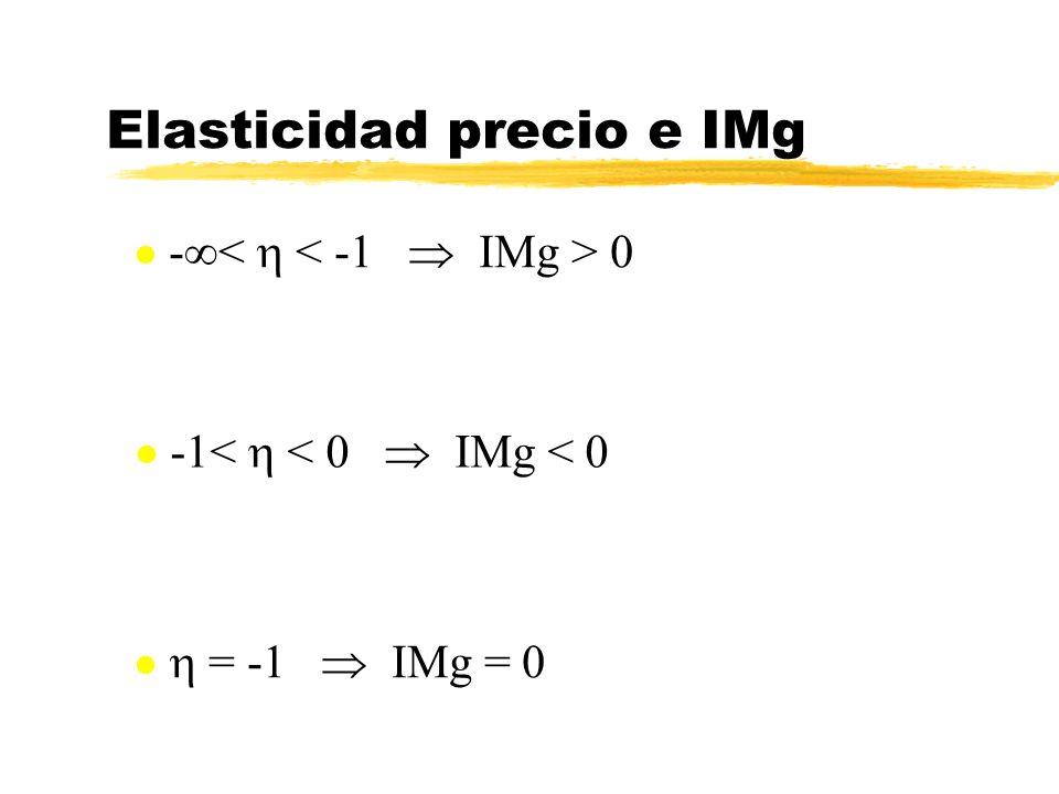 Elasticidad precio e IMg - 0 -1< < 0 IMg < 0 = -1 IMg = 0