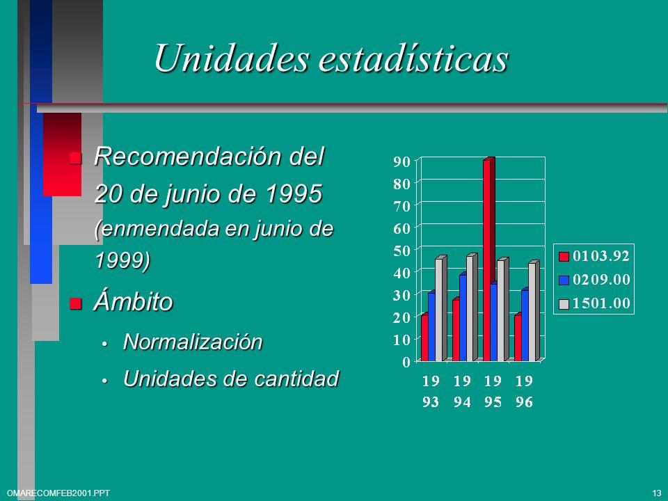 Unidades estadísticas n Recomendación del 20 de junio de 1995 (enmendada en junio de 1999) n Ámbito Normalización Normalización Unidades de cantidad U