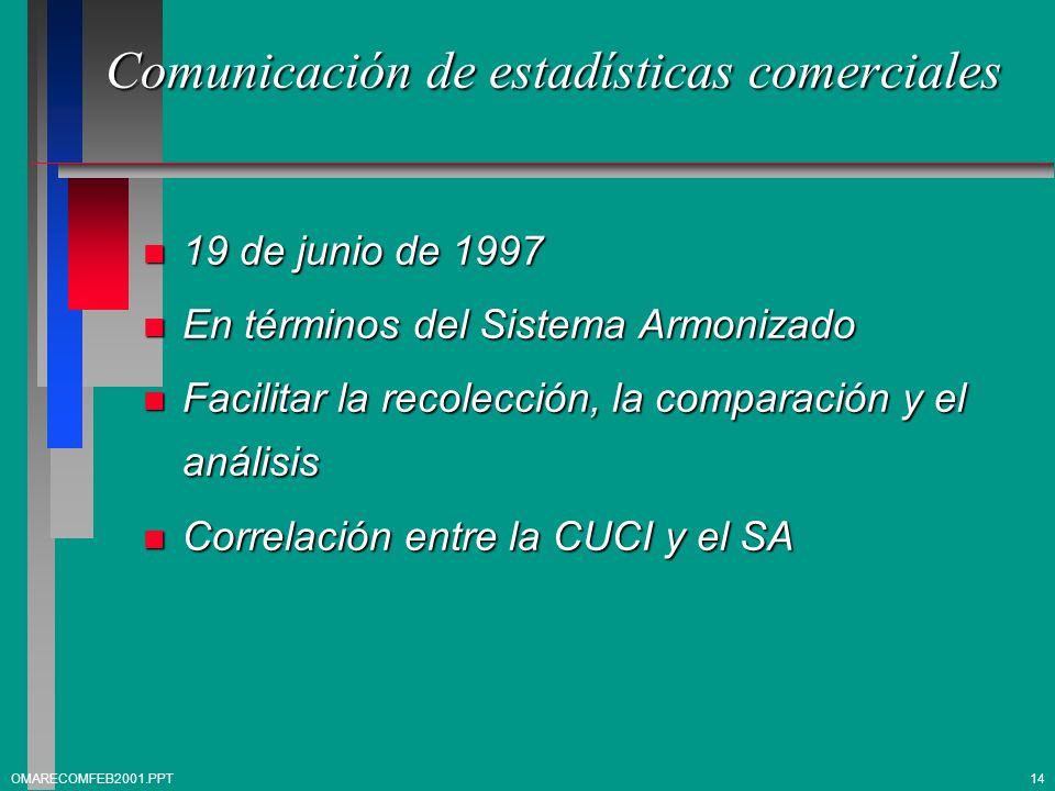 Comunicación de estadísticas comerciales n 19 de junio de 1997 n En términos del Sistema Armonizado n Facilitar la recolección, la comparación y el an