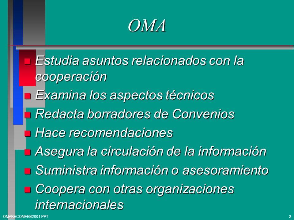 OMA n Estudia asuntos relacionados con la cooperación n Examina los aspectos técnicos n Redacta borradores de Convenios n Hace recomendaciones n Asegu