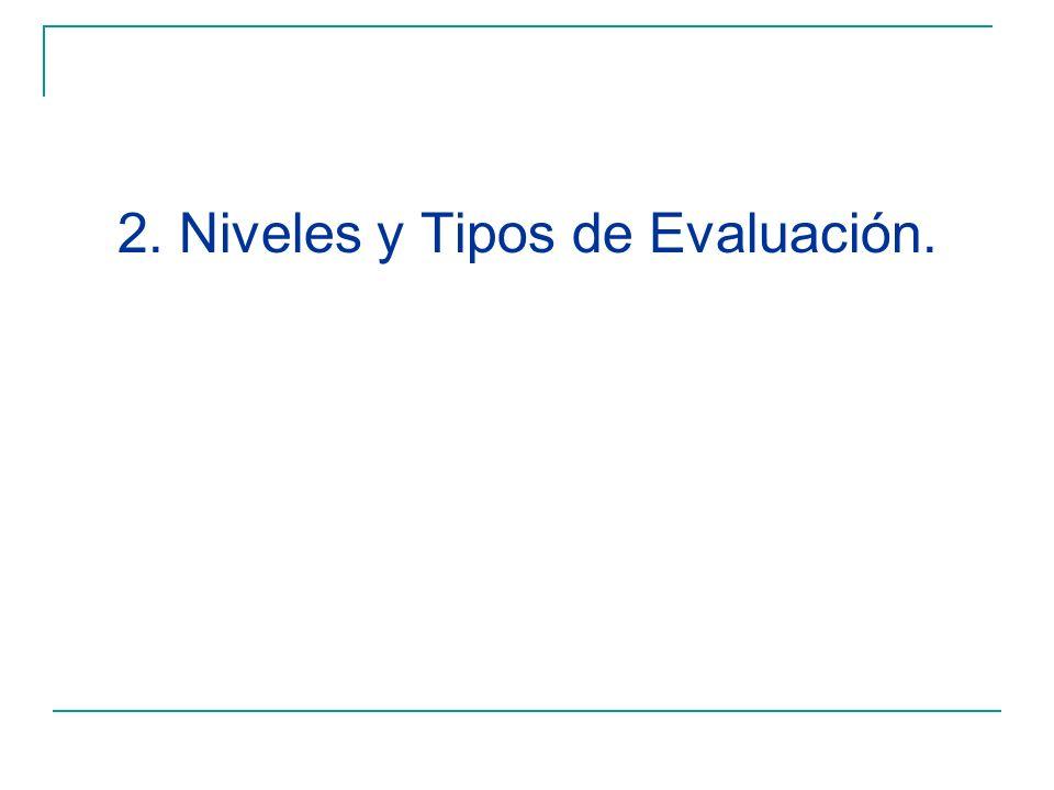 2. Niveles y Tipos de Evaluación.