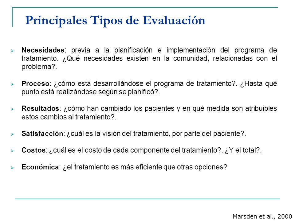 Principales Tipos de Evaluación Necesidades: previa a la planificación e implementación del programa de tratamiento. ¿Qué necesidades existen en la co