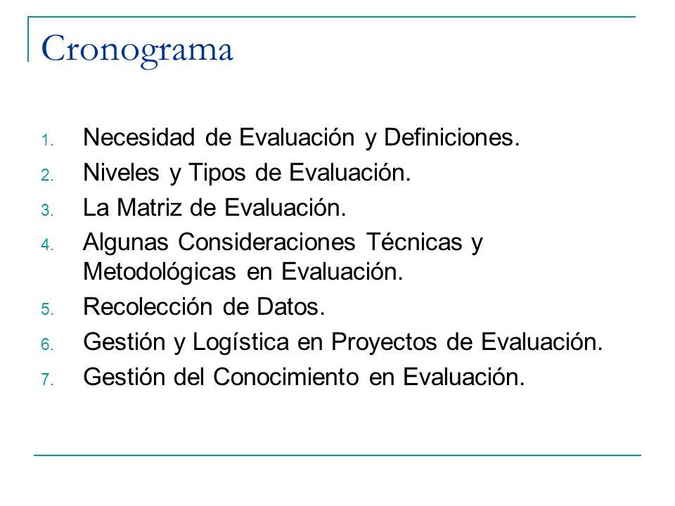 Cronograma 1. Necesidad de Evaluación y Definiciones. 2. Niveles y Tipos de Evaluación. 3. La Matriz de Evaluación. 4. Algunas Consideraciones Técnica