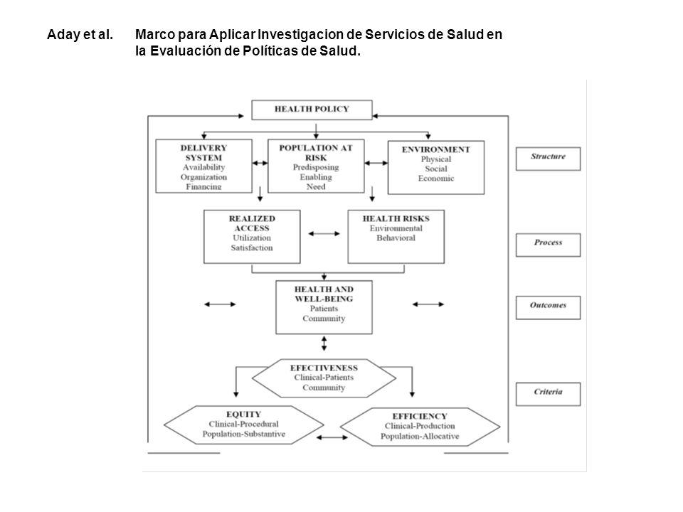 Aday et al. Marco para Aplicar Investigacion de Servicios de Salud en la Evaluación de Políticas de Salud.