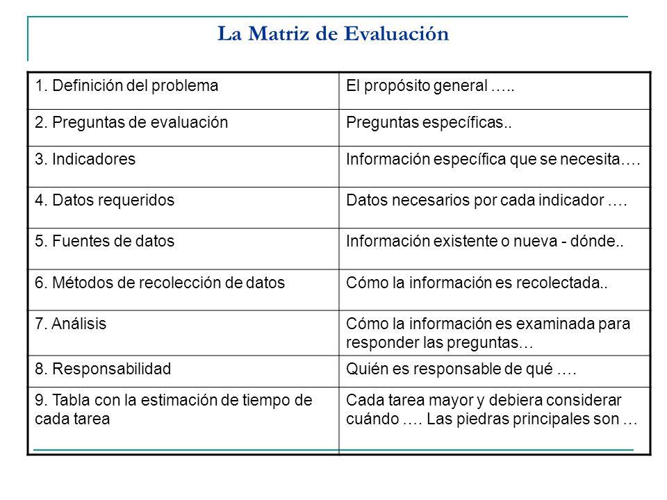 1. Definición del problemaEl propósito general ….. 2. Preguntas de evaluaciónPreguntas específicas.. 3. IndicadoresInformación específica que se neces