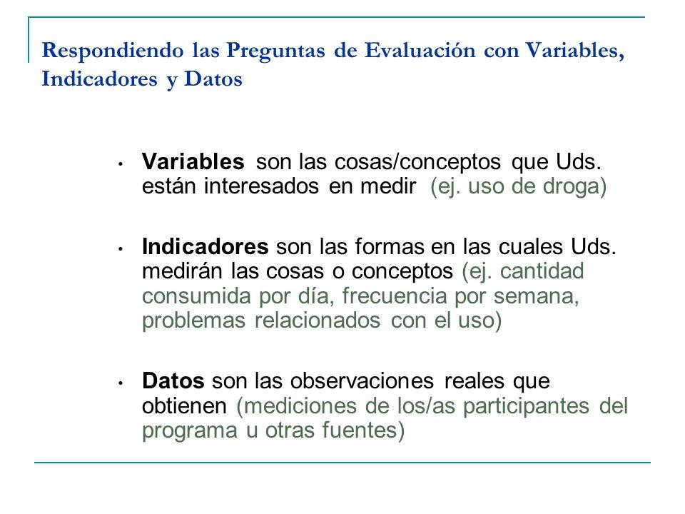 Respondiendo las Preguntas de Evaluación con Variables, Indicadores y Datos Variables son las cosas/conceptos que Uds. están interesados en medir (ej.