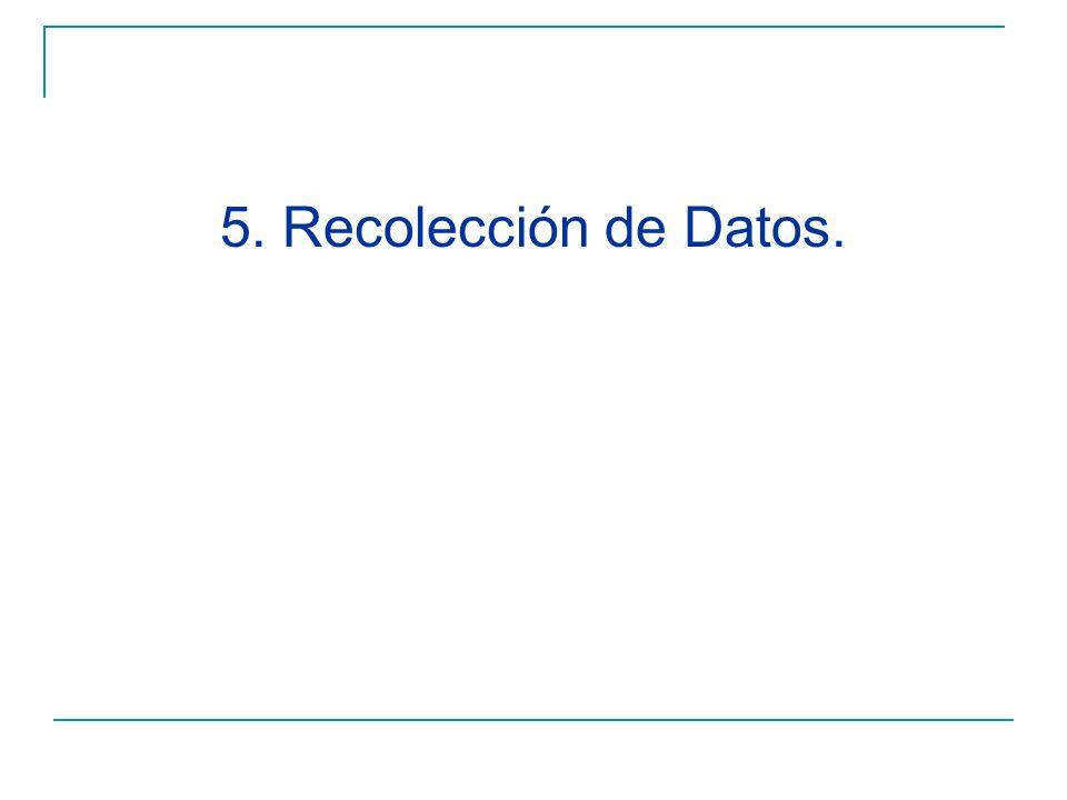 5. Recolección de Datos.