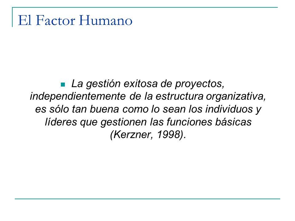 El Factor Humano La gestión exitosa de proyectos, independientemente de la estructura organizativa, es sólo tan buena como lo sean los individuos y lí