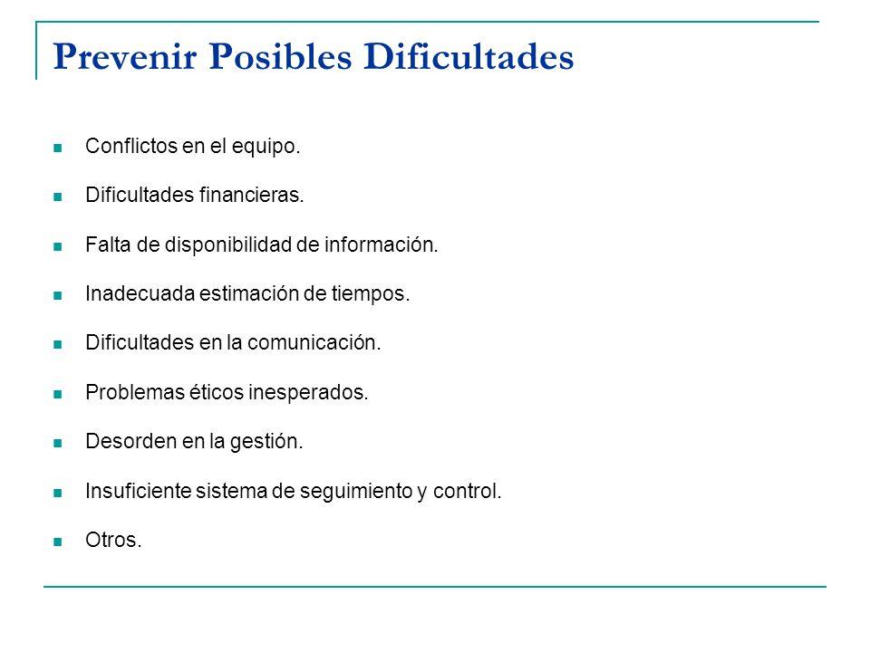Prevenir Posibles Dificultades Conflictos en el equipo. Dificultades financieras. Falta de disponibilidad de información. Inadecuada estimación de tie