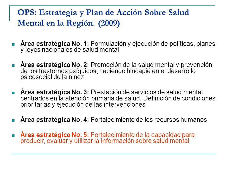 OPS: Estrategia y Plan de Acción Sobre Salud Mental en la Región. (2009) Área estratégica No. 1: Formulación y ejecución de políticas, planes y leyes
