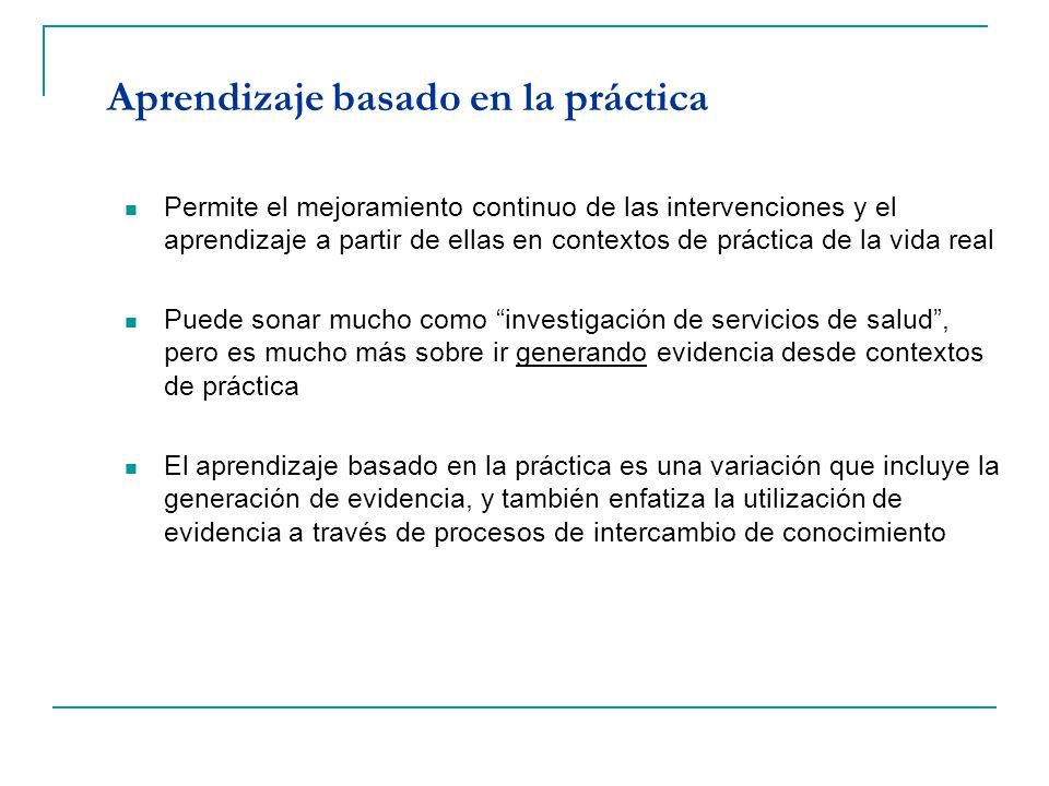 Aprendizaje basado en la práctica Permite el mejoramiento continuo de las intervenciones y el aprendizaje a partir de ellas en contextos de práctica d