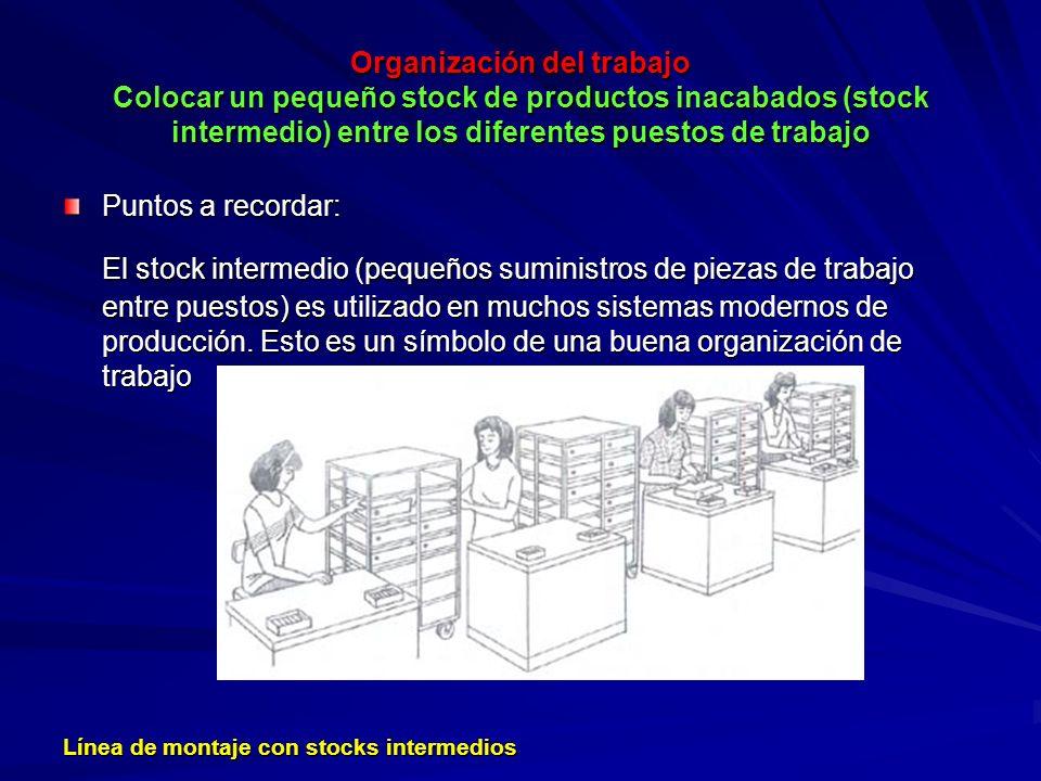Organización del trabajo Colocar un pequeño stock de productos inacabados (stock intermedio) entre los diferentes puestos de trabajo Organización del