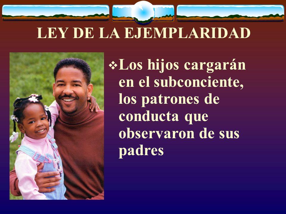 Influencia de los Padres en el Desarrollo Integral de la Familia Ley de la Ejemplaridad Ley del Amor Incondicional Ley de la Comunicación Profunda Ley