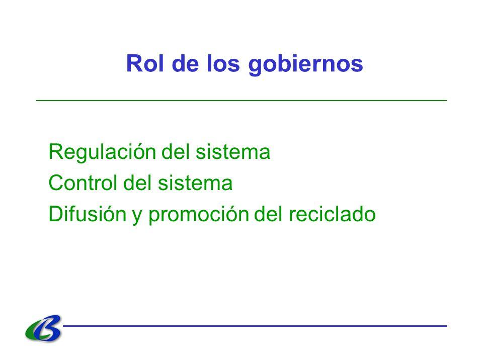 Rol de los gobiernos Regulación del sistema Control del sistema Difusión y promoción del reciclado