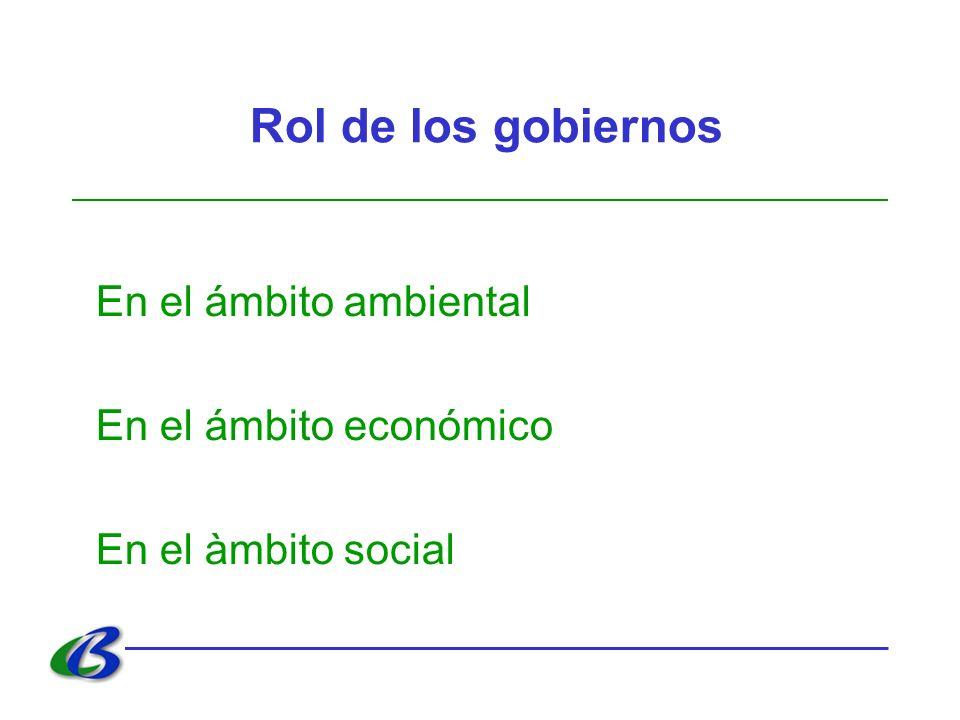 Rol de los gobiernos En el ámbito ambiental En el ámbito económico En el àmbito social
