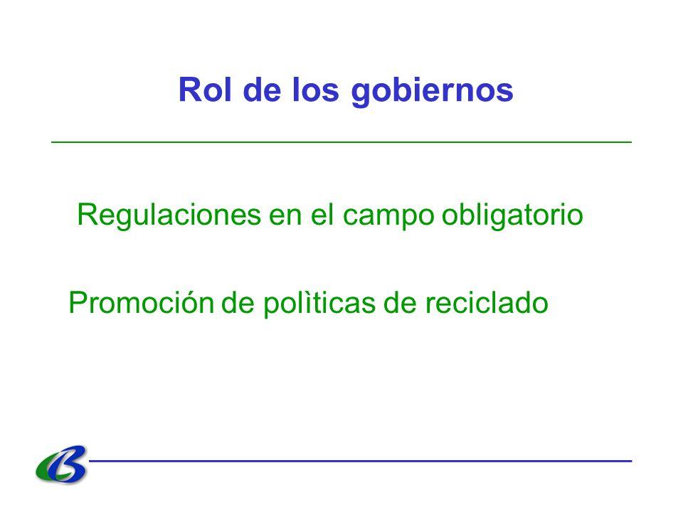 Rol de los gobiernos Regulaciones en el campo obligatorio Promoción de polìticas de reciclado