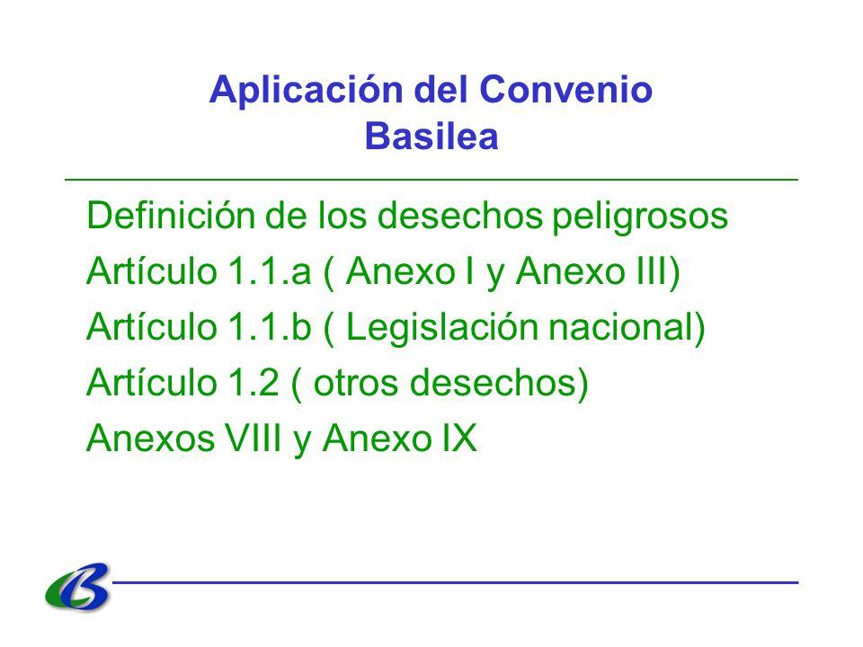 Aplicación del Convenio Basilea Definición de los desechos peligrosos Artículo 1.1.a ( Anexo I y Anexo III) Artículo 1.1.b ( Legislación nacional) Art