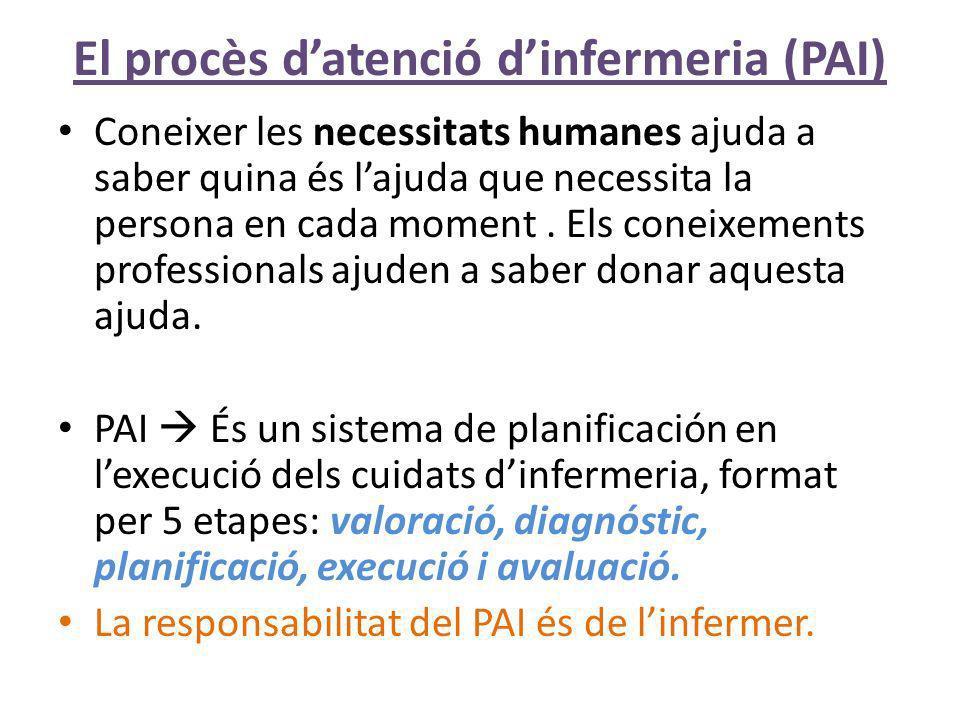 El procès datenció dinfermeria (PAI) Coneixer les necessitats humanes ajuda a saber quina és lajuda que necessita la persona en cada moment.
