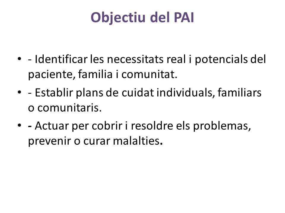 Objectiu del PAI - Identificar les necessitats real i potencials del paciente, familia i comunitat.