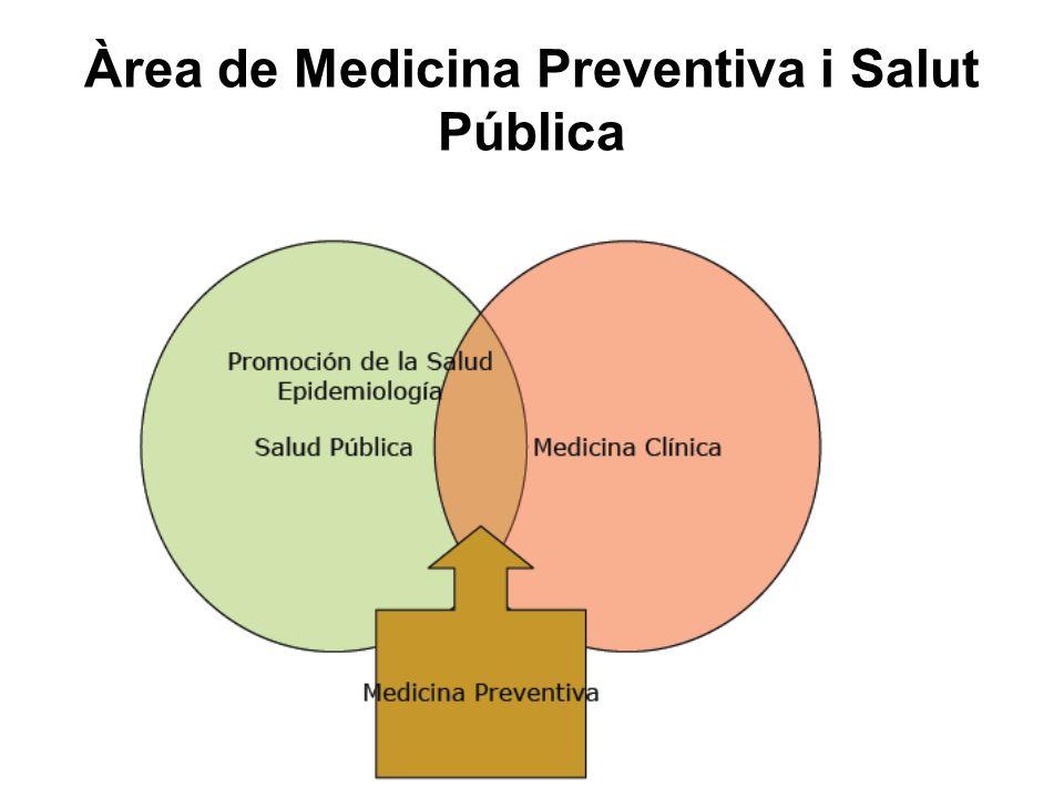 Àrea de Medicina Preventiva i Salut Pública