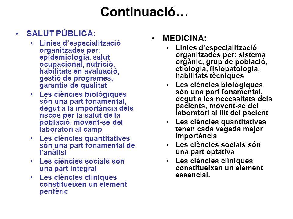 Continuació… MEDICINA: Linies despecialització organitzades per: sistema orgànic, grup de població, etiologia, fisiopatologia, habilitats tècniques Le