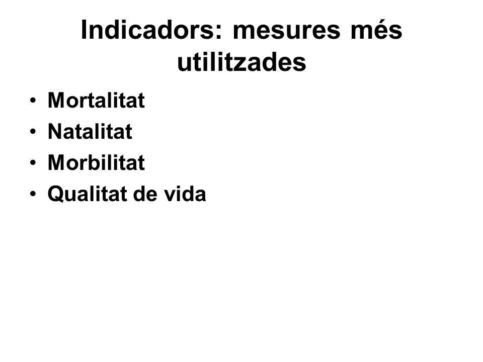 Indicadors: mesures més utilitzades Mortalitat Natalitat Morbilitat Qualitat de vida
