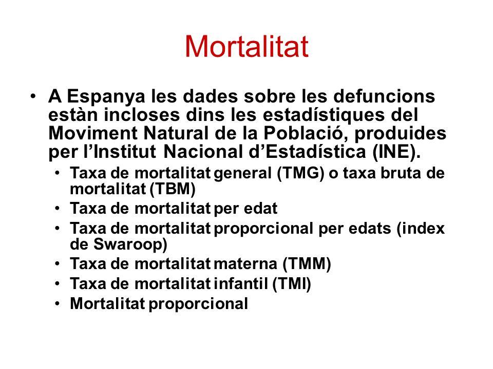 Mortalitat A Espanya les dades sobre les defuncions estàn incloses dins les estadístiques del Moviment Natural de la Població, produides per lInstitut