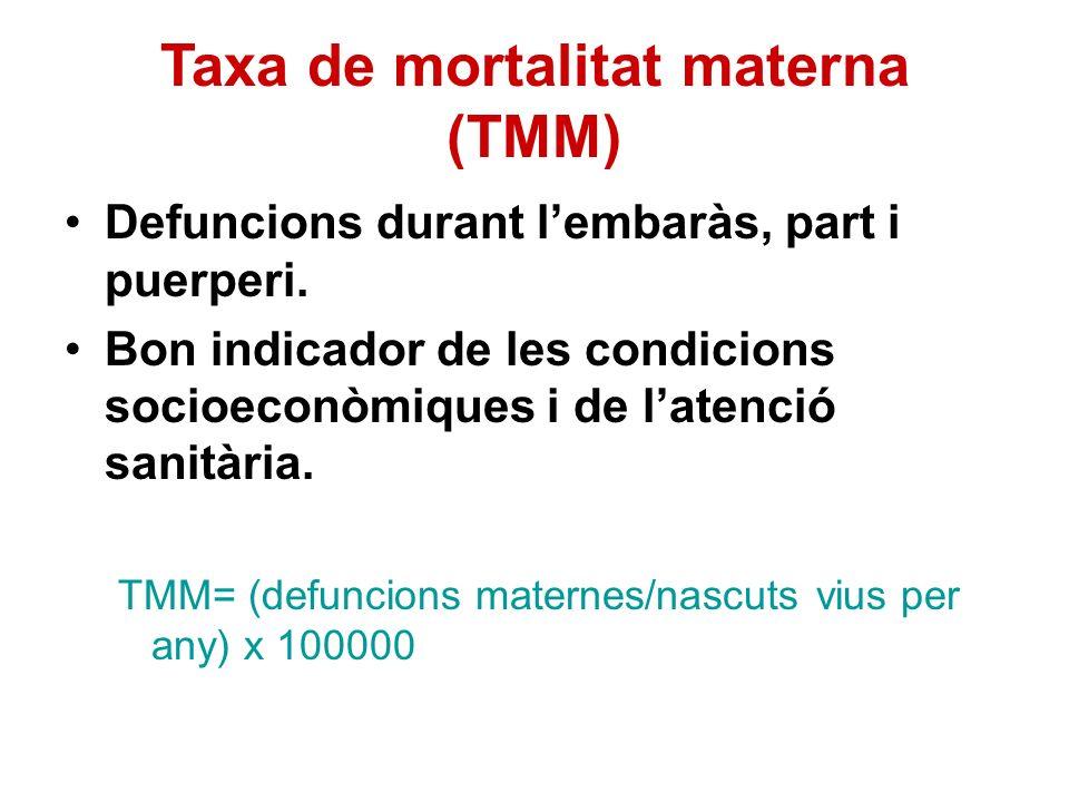 Taxa de mortalitat materna (TMM) Defuncions durant lembaràs, part i puerperi. Bon indicador de les condicions socioeconòmiques i de latenció sanitària