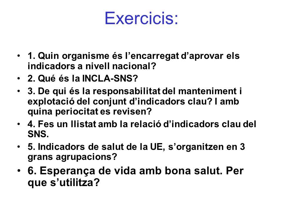 Exercicis: 1. Quin organisme és lencarregat daprovar els indicadors a nivell nacional? 2. Qué és la INCLA-SNS? 3. De qui és la responsabilitat del man