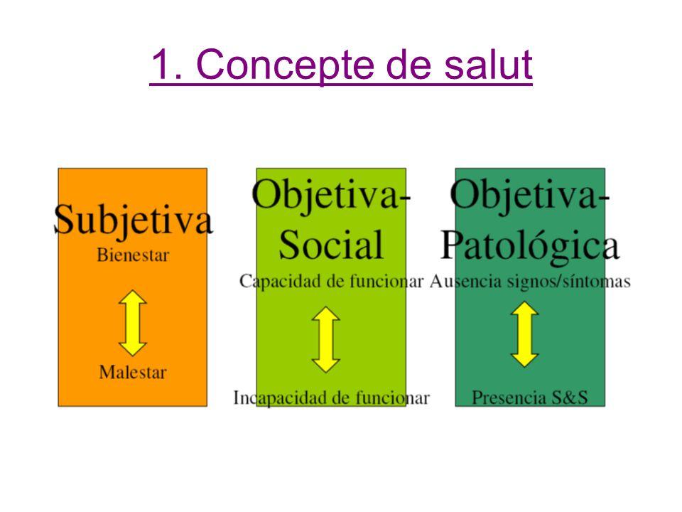 1. Concepte de salut
