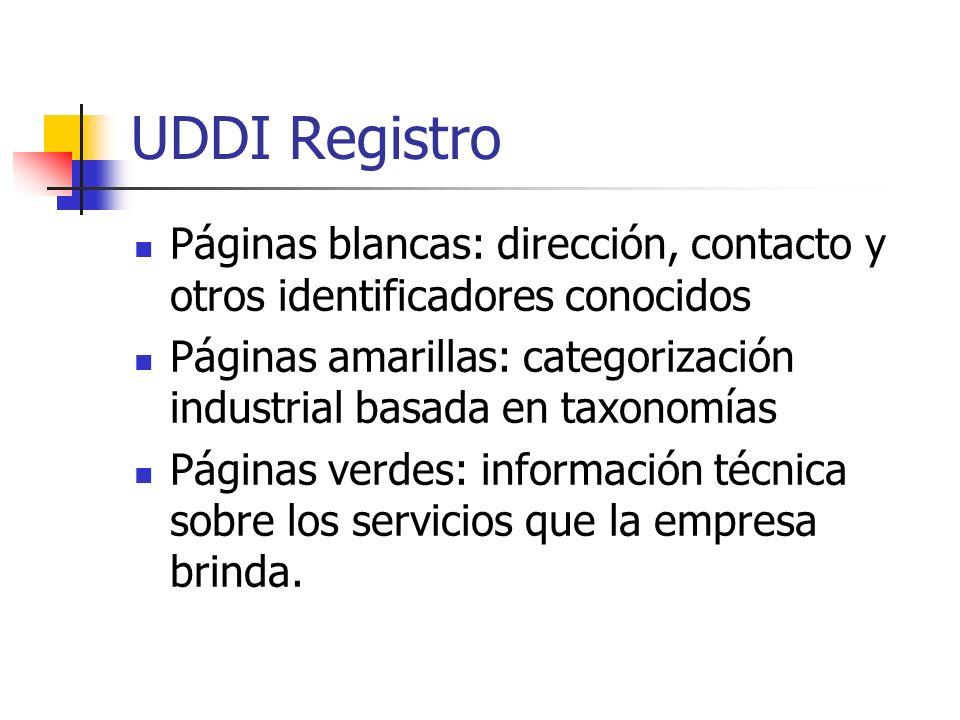 UDDI Registro Páginas blancas: dirección, contacto y otros identificadores conocidos Páginas amarillas: categorización industrial basada en taxonomías
