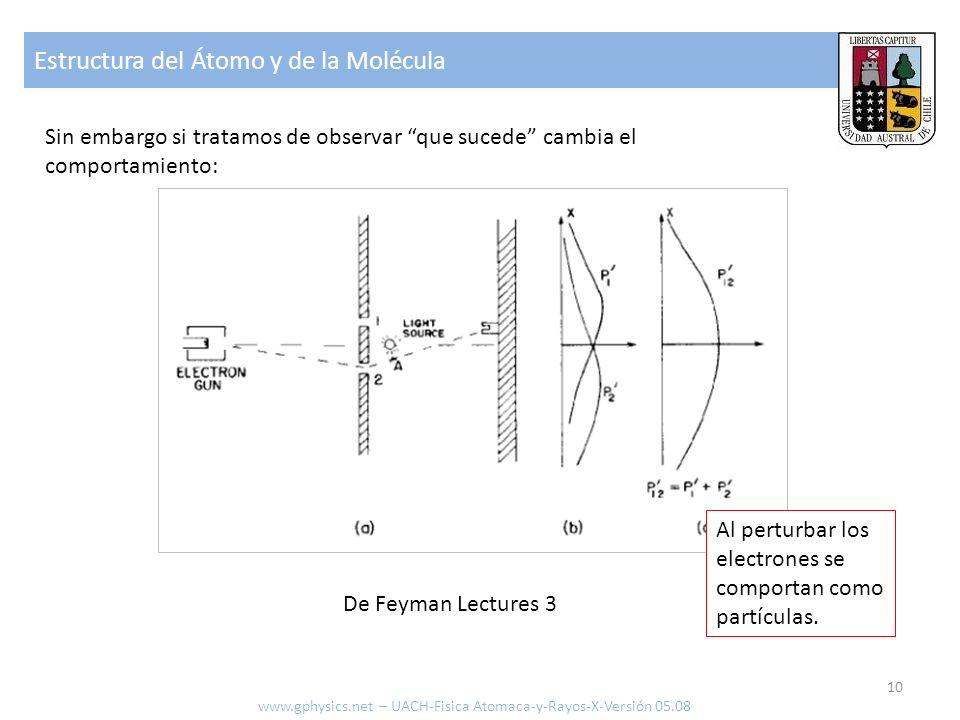 Estructura del Átomo y de la Molécula 10 De Feyman Lectures 3 Sin embargo si tratamos de observar que sucede cambia el comportamiento: Al perturbar lo