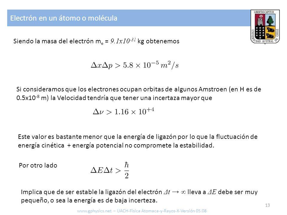 Electrón en un átomo o molécula 13 Siendo la masa del electrón m e = 9.1x10 -31 kg obtenemos Si consideramos que los electrones ocupan orbitas de algu