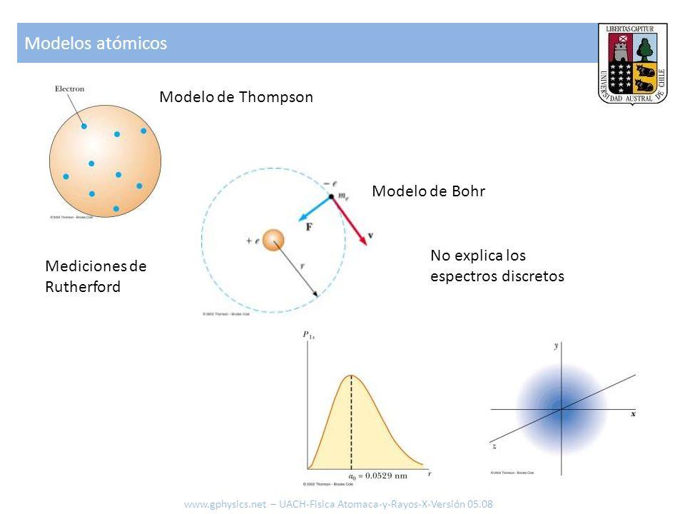 Modelos atómicos Modelo de Bohr Modelo de Thompson Mediciones de Rutherford No explica los espectros discretos www.gphysics.net – UACH-Fisica Atomaca-