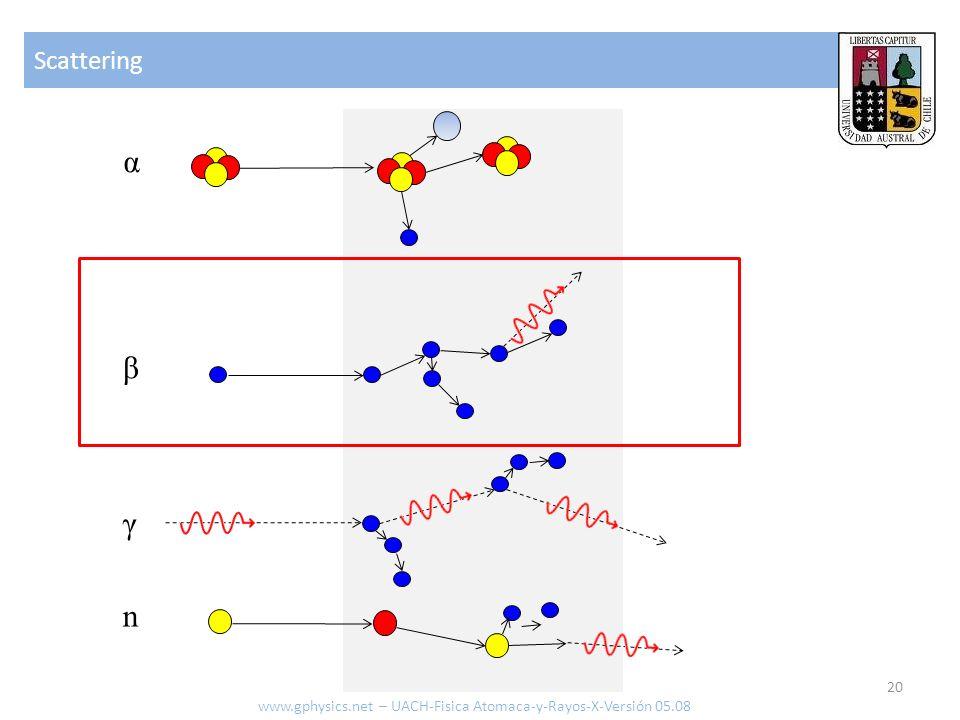 e Scattering: Bremsstrahlung 21 Energía continua desde 0 hasta toda la energía cinética Espectro blanco I www.gphysics.net – UACH-Fisica Atomaca-y-Rayos-X-Versión 05.08 Energia foton Intensidad Constante (geometria) Corriente en el catodo [A] Numero atomico blanco [-] Potencial catodo-anodo [V]