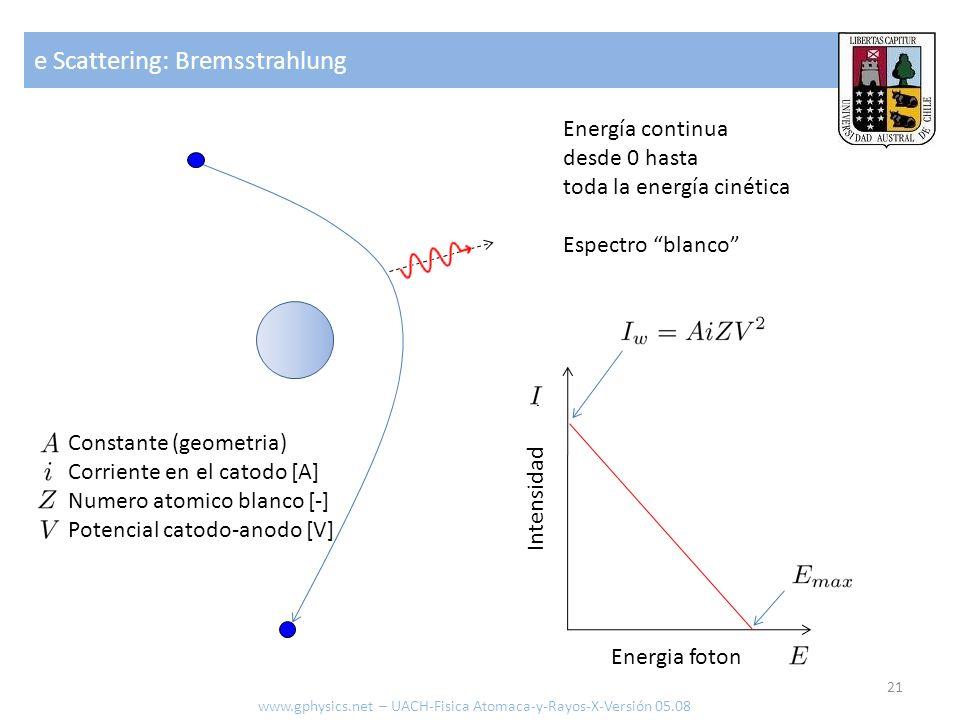 e Scattering: Radiación característica 22 Orbital K Orbital L Orbital M Núcleo KαKα LαLα KβKβ www.gphysics.net – UACH-Fisica Atomaca-y-Rayos-X-Versión 05.08 Energia foton Intensidad Constante (geometría) Corriente en el catodo [A] Potencial salto entre orbitales [V] Potencial catodo-anodo [V]
