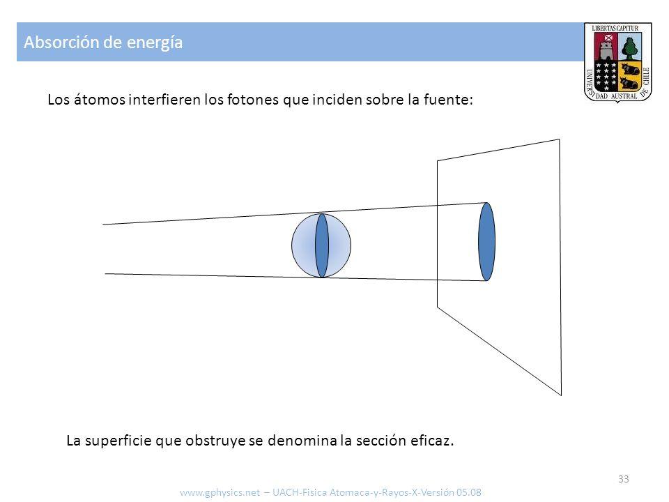 Absorción de energía 34 www.gphysics.net – UACH-Fisica Atomaca-y-Rayos-X-Versión 05.08 La obstrucción total depende del área cubierta y la densidad de la muestra: Por lo que la absorción depende del producto de la sección eficaz σ con la concentración de partículas n: