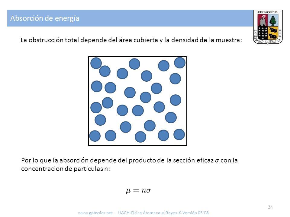 Absorción de energía 35 Intensidad en la profundidad x [J/m 2 ] Intensidad inicial [J/m 2 ] Coeficiente de absorción [1/m] Profundidad [m] Concentración [1/m3] Sección eficaz [m 2 ] www.gphysics.net – UACH-Fisica Atomaca-y-Rayos-X-Versión 05.08